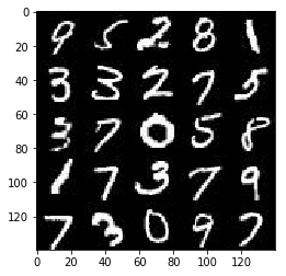 Sample data from MNIST